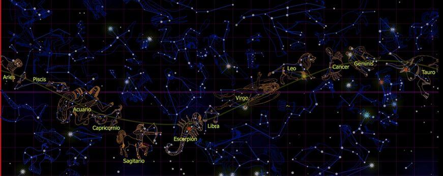 ItM-Signos-zodiaco